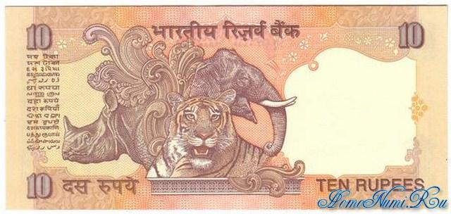 Курс индийской рупии к евро