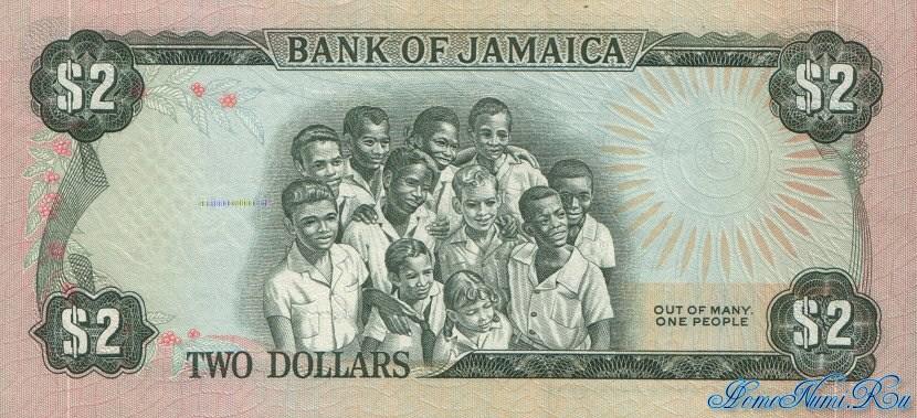Курс доллара в банках волгограда